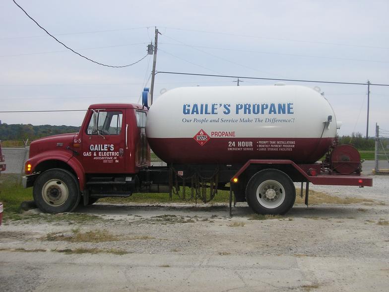 Indiana Gas Tax >> Gaile's Propane | Morgantown, IN 46160